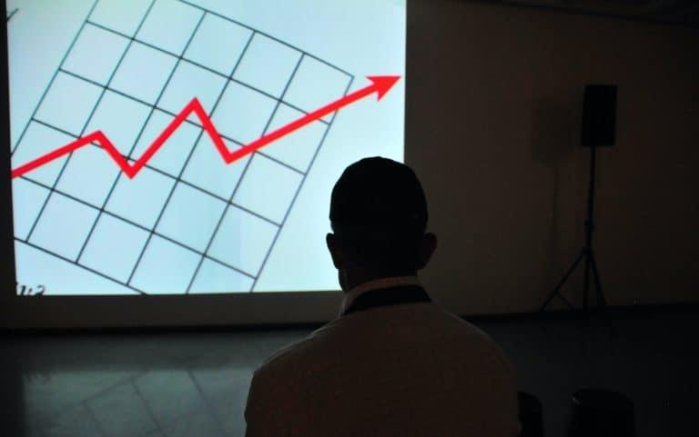 גרף של השקעה מניבה